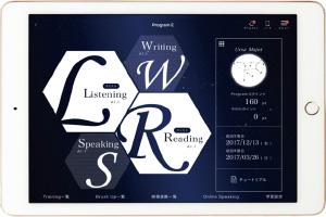英語4技能・英検