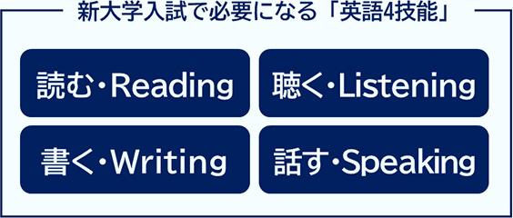 新大学入試で必要になる「英語4技能」