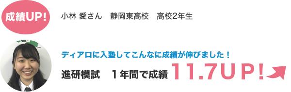 成績アップ 小林 愛さん 静岡東高校 高校2年生 ディアロに入塾してこんなに成績が伸びました! 進研模試 1年間で成績11.7UP!