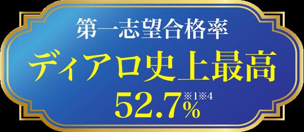 第一志望合格率 ディアロ史上最高 52.7%